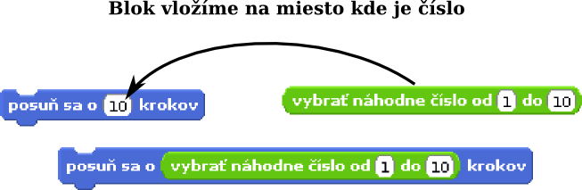 Alternatívny text